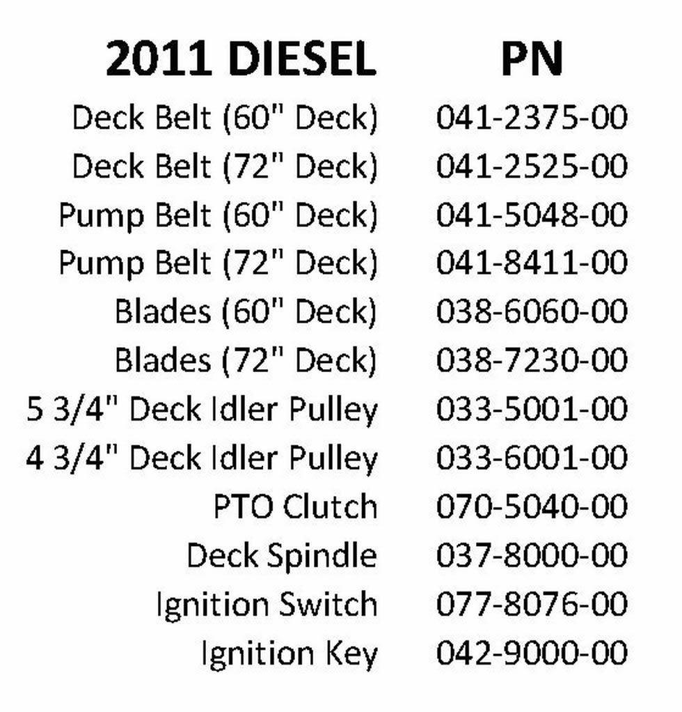 2011 DIESEL Quick Reference.MAP 100 [ 2006 diesel bad boy mower manual ] 2010 bad boy 22 hp mz  at aneh.co
